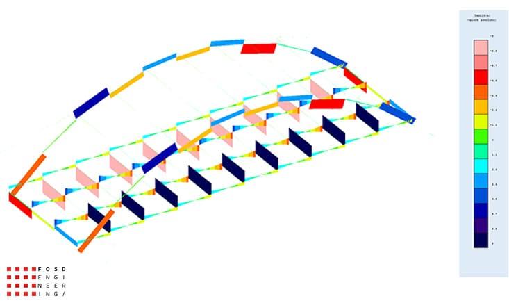 Fosd Engeneering Ingegneria Legno Calcolo Strutturale Progettazione Progetti 2014 Studio fattibilità pontecarrabile(9)