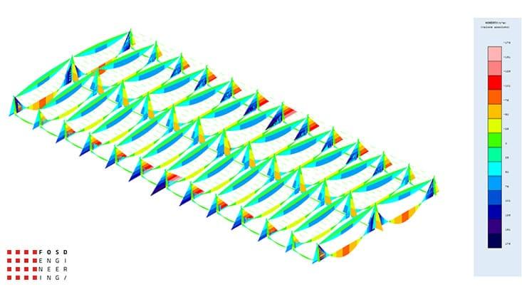 Fosd Engeneering Ingegneria Legno Calcolo Strutturale Progettazione Progetti Edificio Industriale (5)