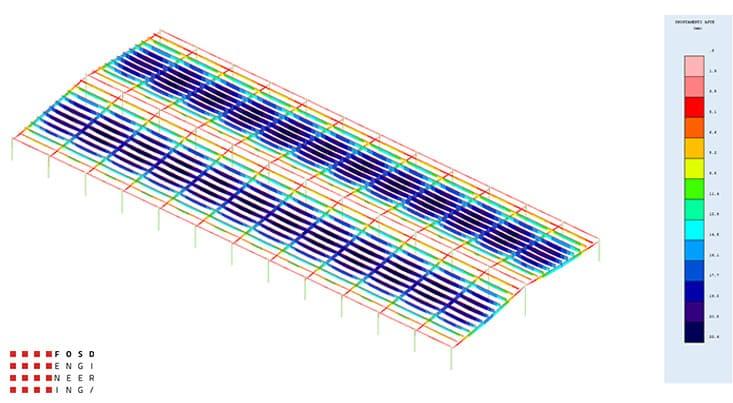 Fosd Engeneering Ingegneria Legno Calcolo Strutturale Progettazione Progetti Edificio Industriale (7)