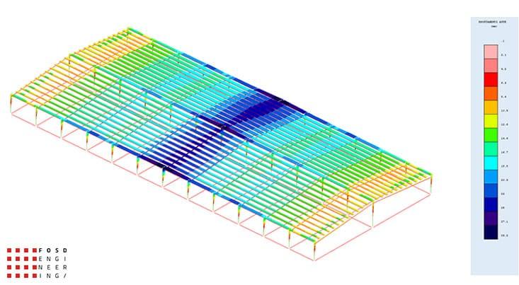 Fosd Engeneering Ingegneria Legno Calcolo Strutturale Progettazione Progetti Edificio Industriale (8)