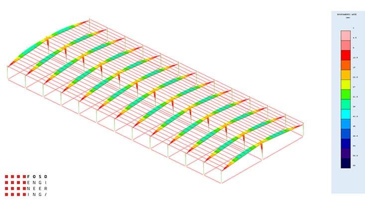 Fosd Engeneering Ingegneria Legno Calcolo Strutturale Progettazione Progetti Edificio Industriale (9)
