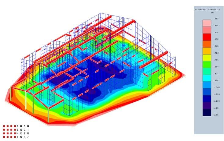 Fosd Engeneering Ingegneria Legno Calcolo Strutturale Progettazione Progetti Villa Giavera del Montello (9)