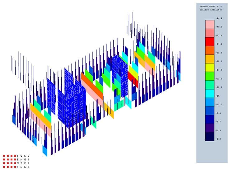 Fosd Engeneering Ingegneria Legno Calcolo Strutturale Progettazione Progetti 2014 Edificio direzionale Torino(9)