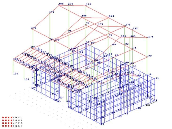 Fosd Engeneering Ingegneria Legno Calcolo Strutturale Progettazione Progetti 2015 Adeguamento sismico fabbricato Ancona (2)