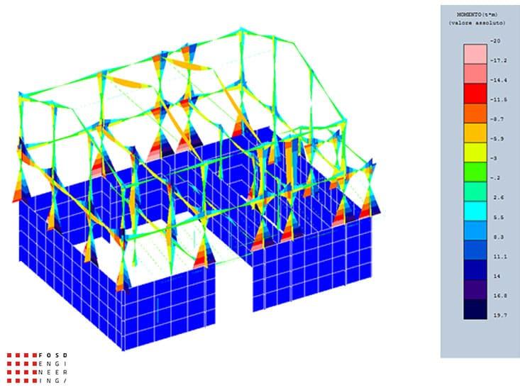 Fosd Engeneering Ingegneria Legno Calcolo Strutturale Progettazione Progetti 2015 Adeguamento sismico fabbricato Ancona (9)