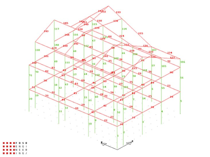 Fosd Engeneering Ingegneria Legno Calcolo Strutturale Progetti 2016 ulnerabilita sismica aquila13