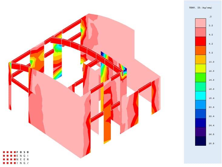 fosd-engeneering-ingegneria-legno-calcolo-strutturale-progettazione-progetti-2017-villette residenziali rimini 14