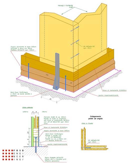 fosd-engeneering-ingegneria-legno-calcolo-strutturale-progettazione-progetti-case-history-ampliamento-societa-agricola5
