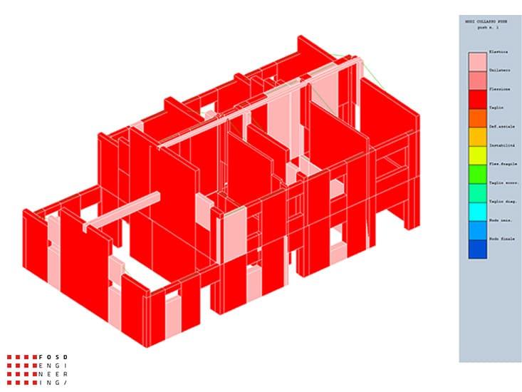 Fosd Engeneering Ingegneria Legno Calcolo Strutturale Progettazione Progetti 2020 vulnerabilità sismabonus muratura pesaro 12
