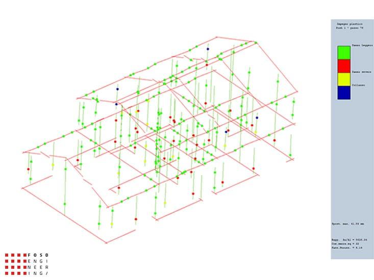 Fosd Engeneering Ingegneria Legno Calcolo Strutturale Progettazione Progetti 2020 vulnerabilità sismabonus muratura pesaro 5